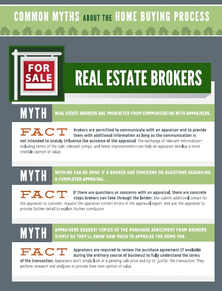 Common Myths About the Home Buying Process